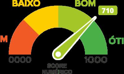 Aumentar Score de credito 2021 400x240 - Saiba como aumentar seu score baixo e ter mais opções de crédito em 2021